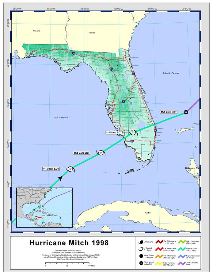 Hurricane mitch path