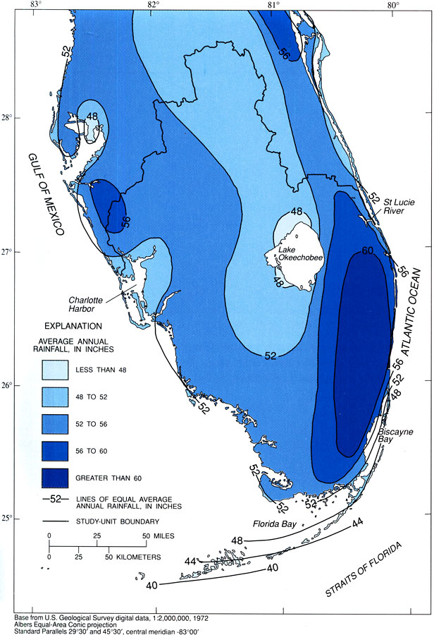 Annual Rainfall in South Florida, 1951 to 1980