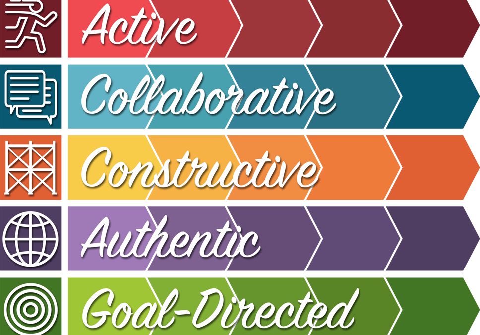 TIM Characteristics Labels (Transparent)