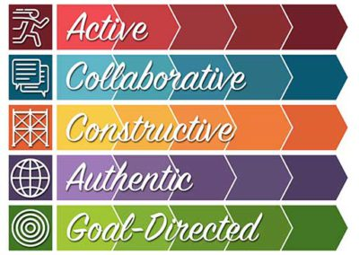 TIM Characteristics Labels