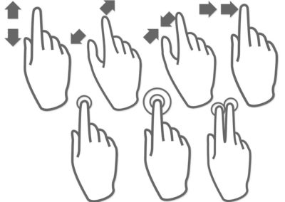 Multitouch Gesture Chart