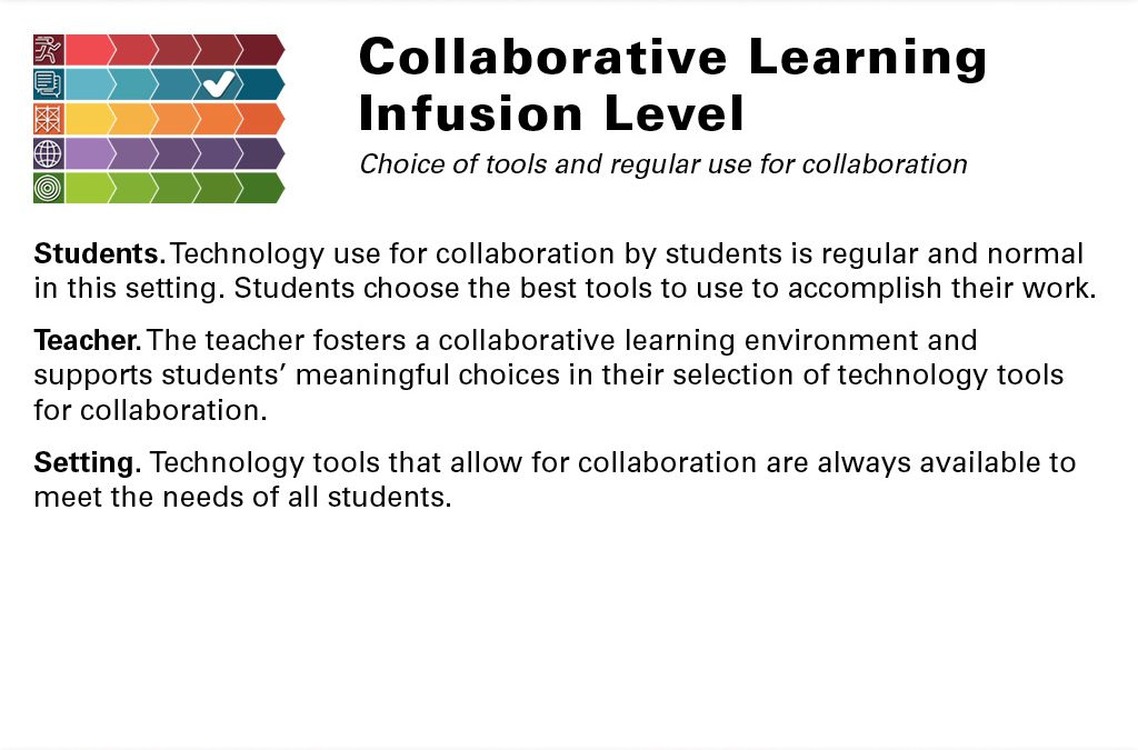 Collaborative Infusion Slide