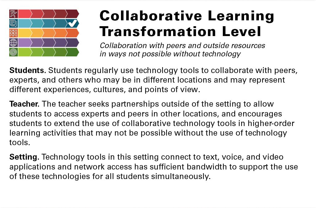 Collaborative Transformation Slide