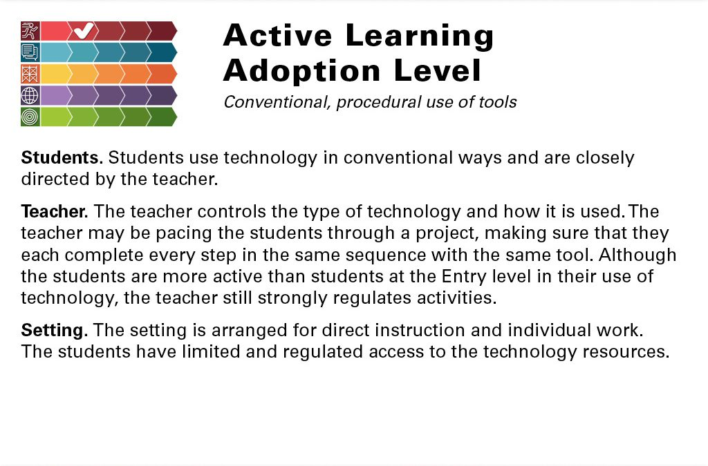 Active Adoption Slide
