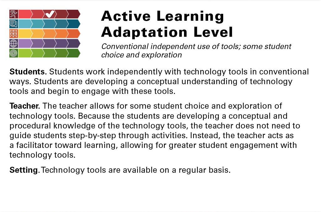 Active Adaptation Slide