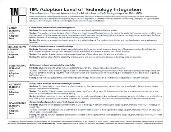 Table of Adoption Level Descriptors