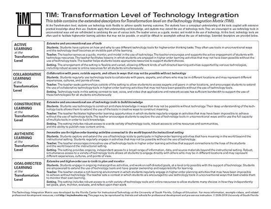 Table of Transformation Level Descriptors