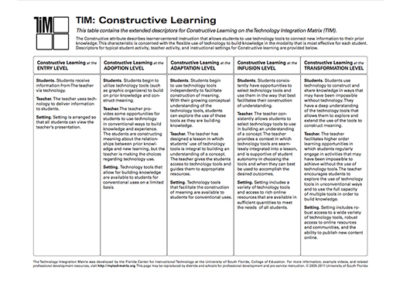 Table of Constructive Learning Descriptors