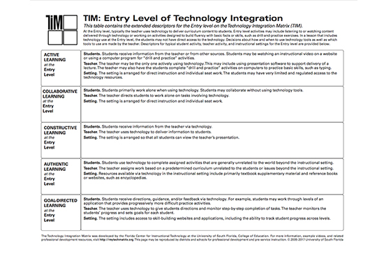 Table of Entry Level Descriptors