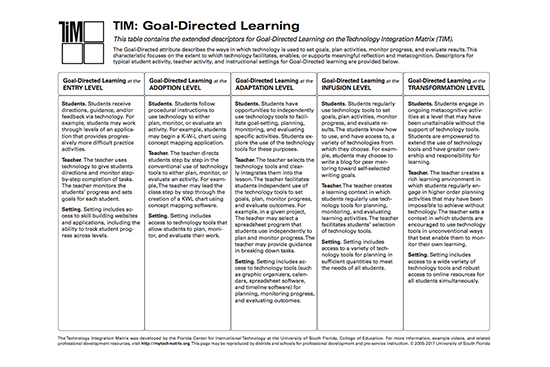 Table of Goal-Directed Learning Descriptors