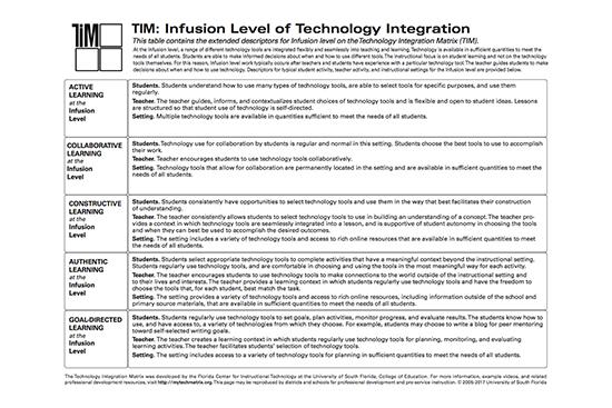 Table of Infusion Level Descriptors