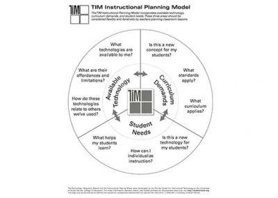 Instructional Planning Model PDF