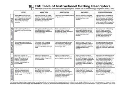 Table of Setting Descriptors