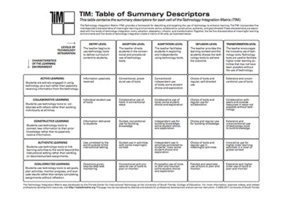 Table of Summary Descriptors