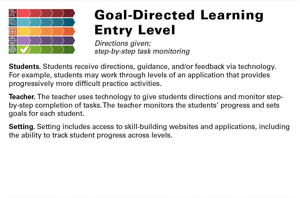 Goal-Directed Entry Slide