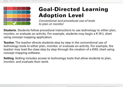 Goal-Directed Adoption Slide
