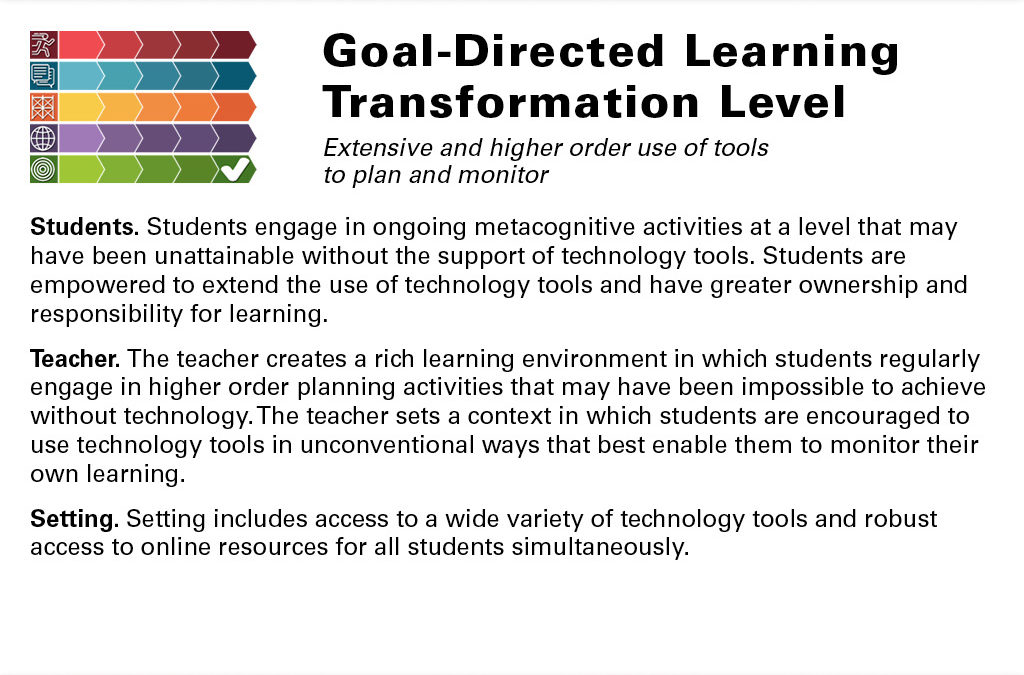 Goal-Directed Transformation Slide