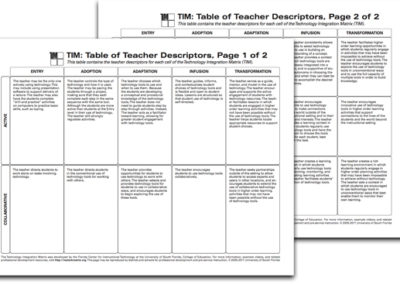 Table of Teacher Descriptors