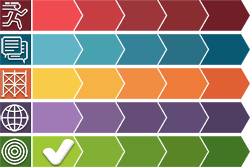 Color Matrix: Goal-Directed Entry Checked