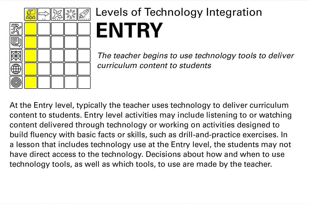 Entry Level Text Slide