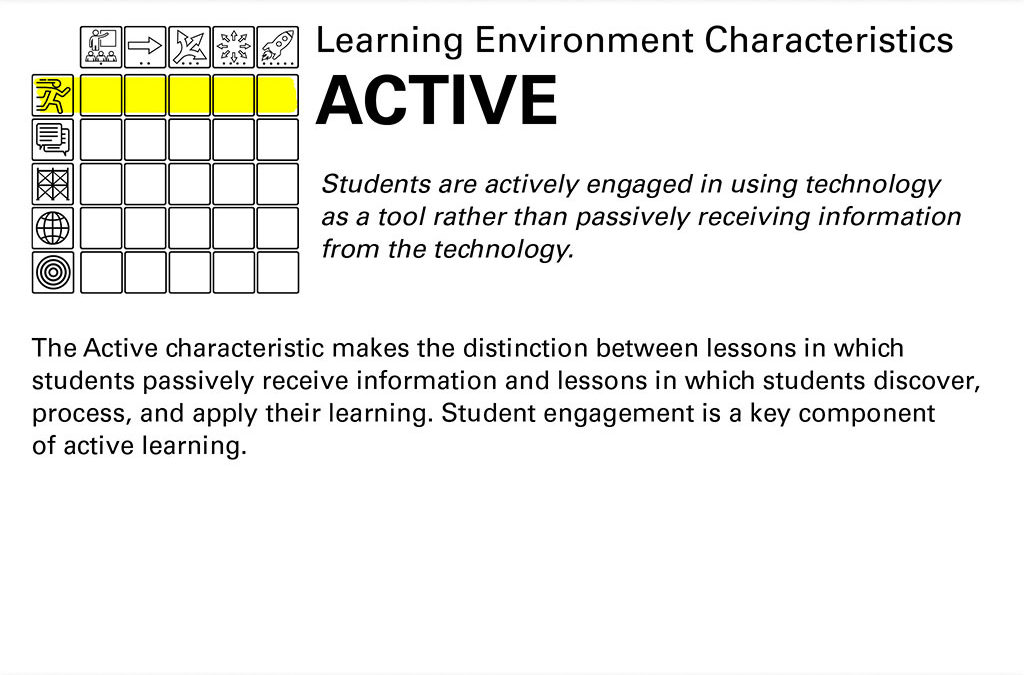 Active Learning Text Slide