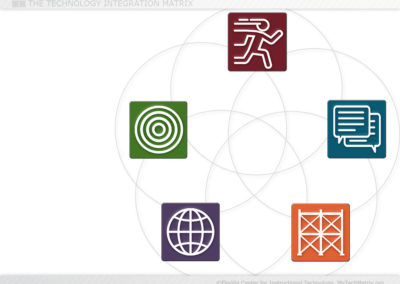 Characteristics Icon Slide