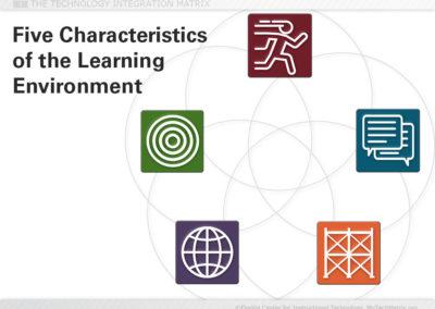 Characteristics Title Slide