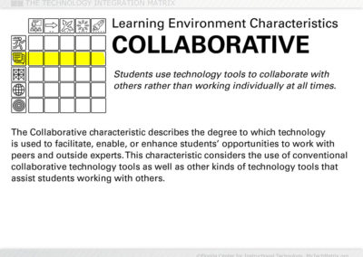 Collaborative Learning Text Slide
