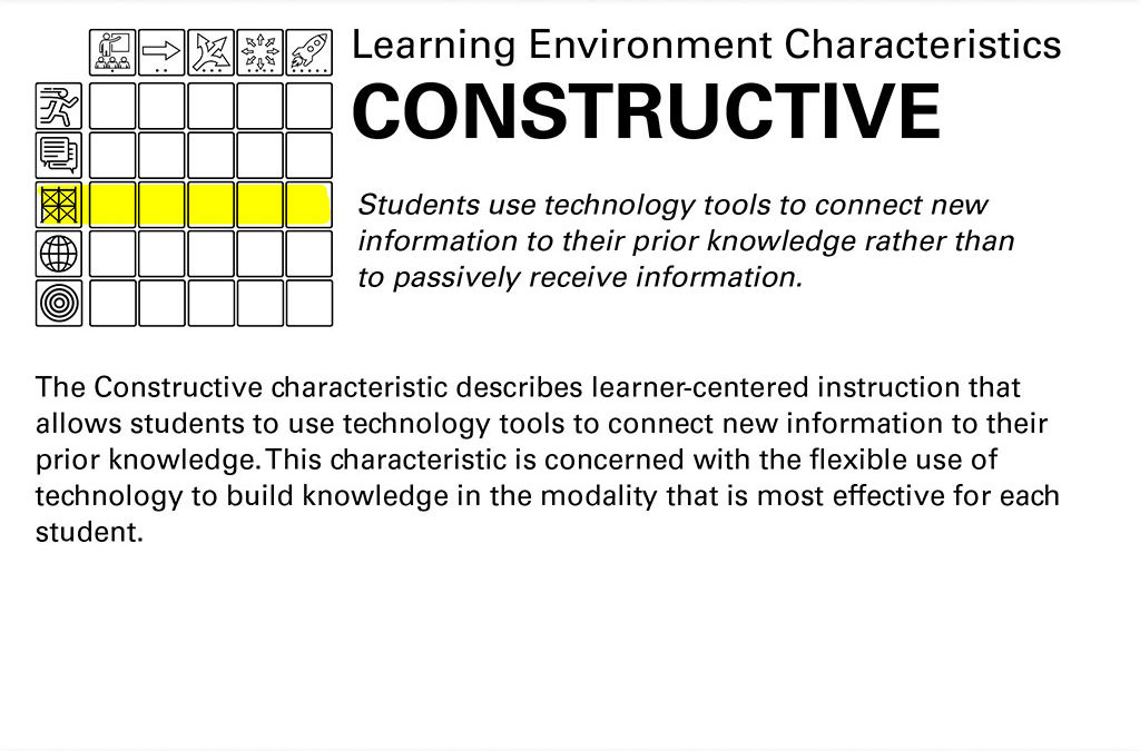 Constructive Learning Text Slide
