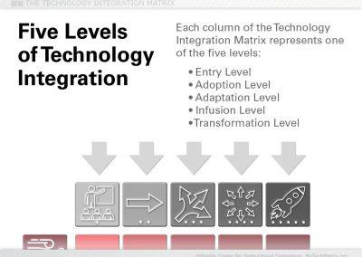 Five Levels, Icon Version