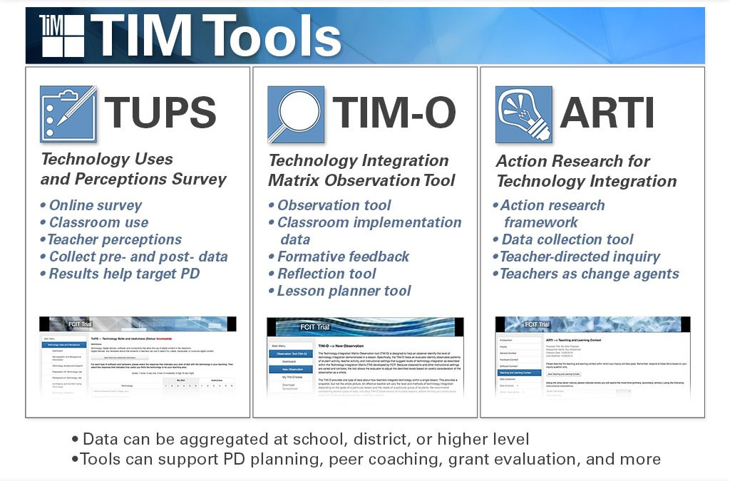TIM Tools Overview Slide