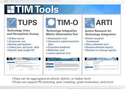 TIM Tools Overview Slide
