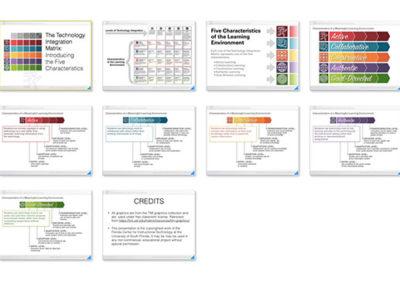 Five Characteristics PDF