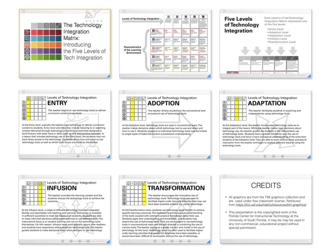 Five Levels Of Technology Integration Pdf Tim