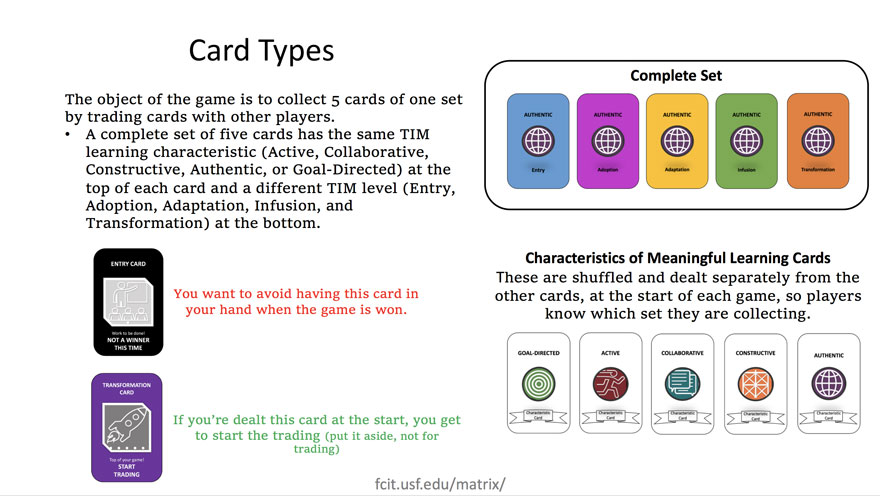 TIM Card Game