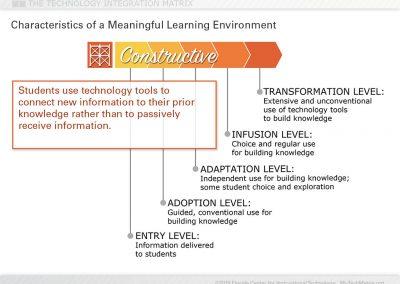 Constructive Learning Slide