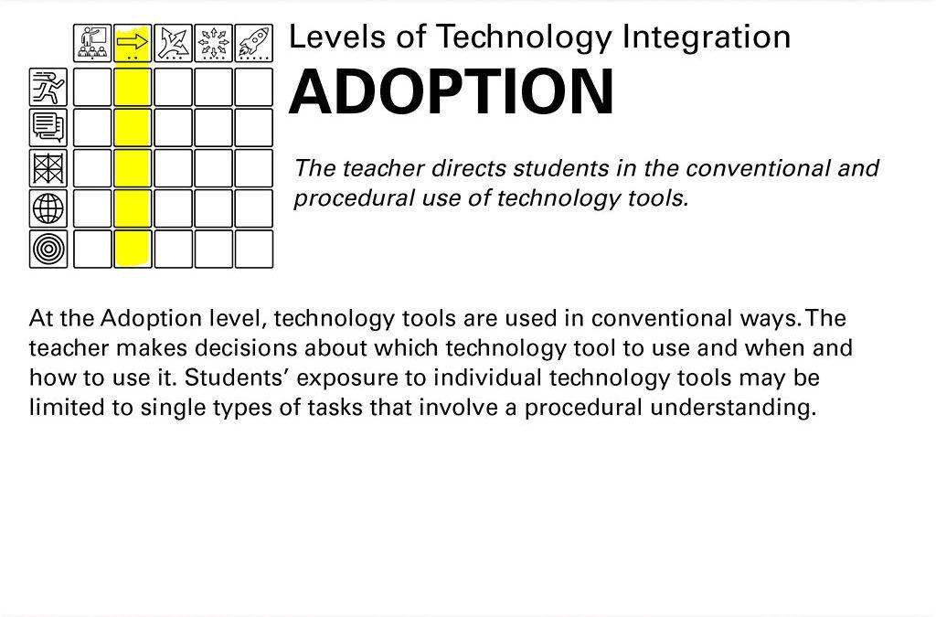 Adoption Level Text Slide