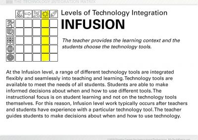 Infusion Level Text Slide