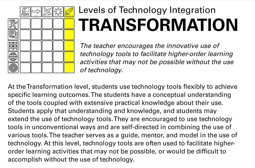 Transformation Level Text Slide