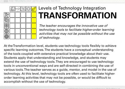 Transformation Level Text Slide