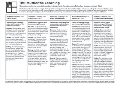 Table of Authentic Learning Descriptors