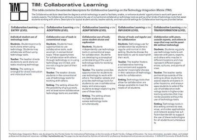 Table of Collaborative Learning Descriptors