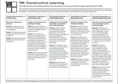 Table of Constructive Learning Descriptors