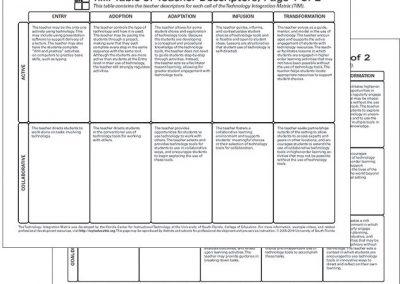 Table of Teacher Descriptors