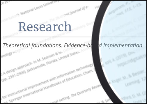 Check out our updated TIM Research page!