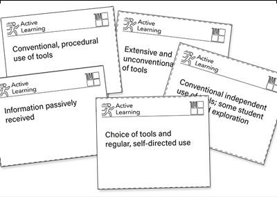 Build-A-Matrix PD Activity: Printed Card Sort
