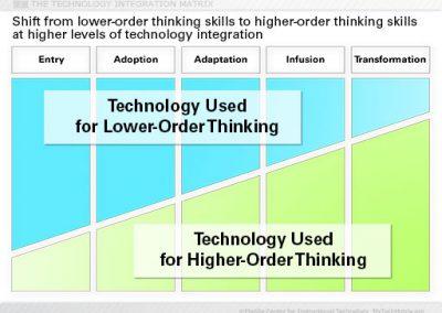 Thinking Skills Slide