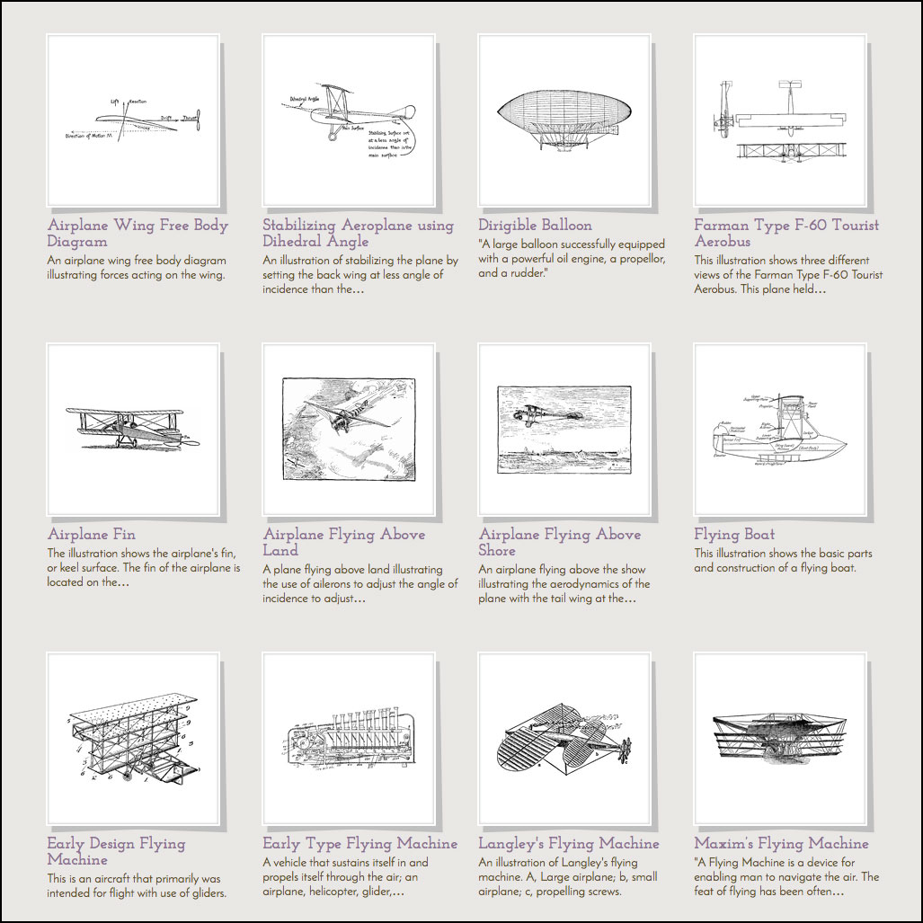 December 17 Wright Flight Fcit Airplane Wing Diagram Flying Machine Illustrations